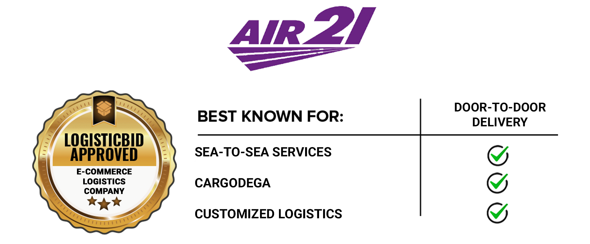 Trucking Services of Leading E-commerce Logistics Company - Air 21