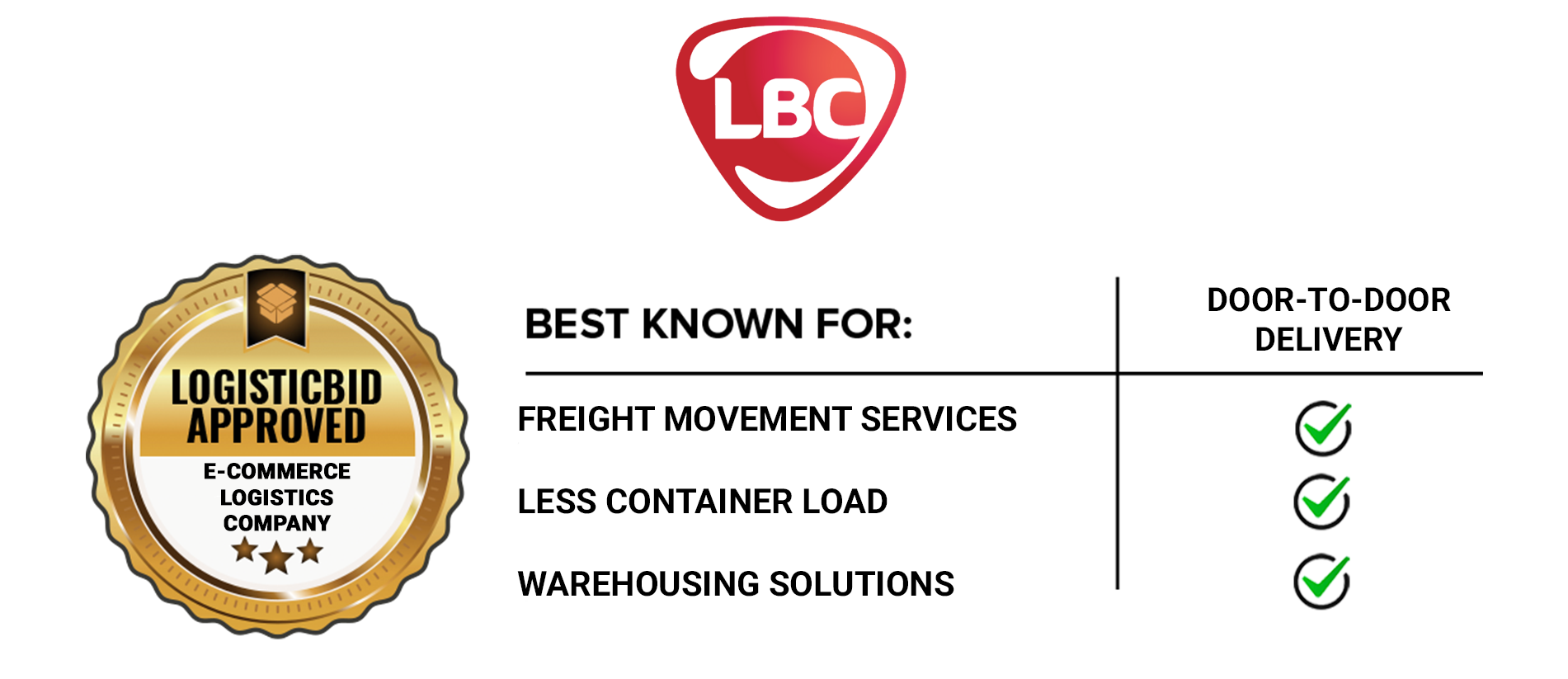 Trucking Services of Leading E-commerce Logistics Company - LBC