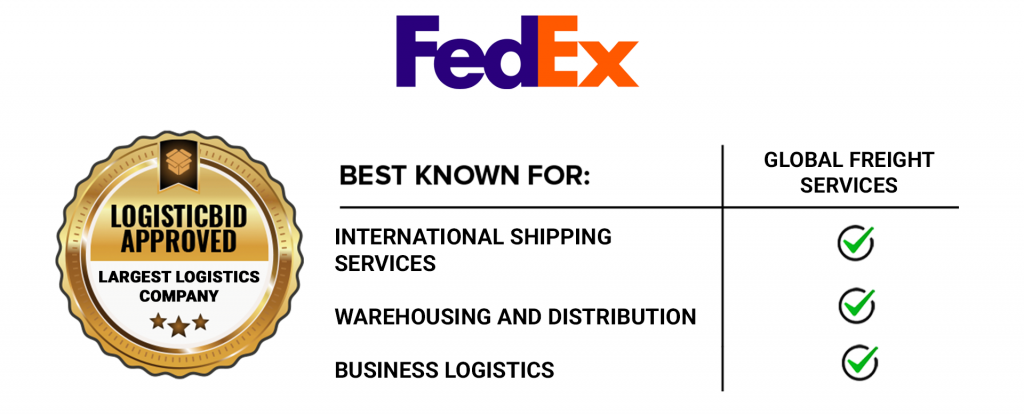 LB Approved FedEx