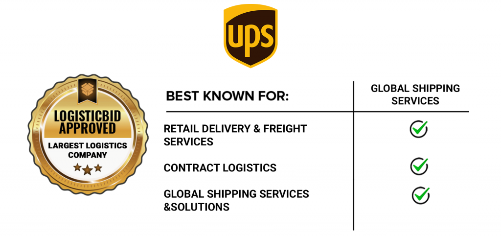 LB Approved UPS