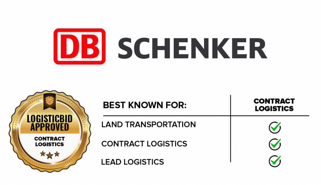 DB Schenker LB Approved Table